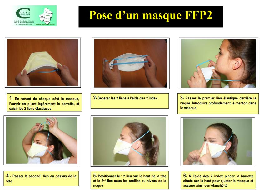 Pose du masque FFP2