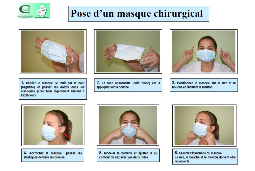Pose d'un masque chirurgical
